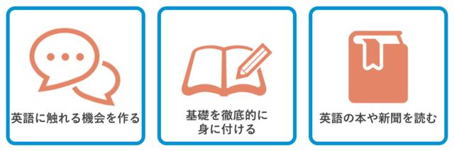 英語力を身に付ける方法