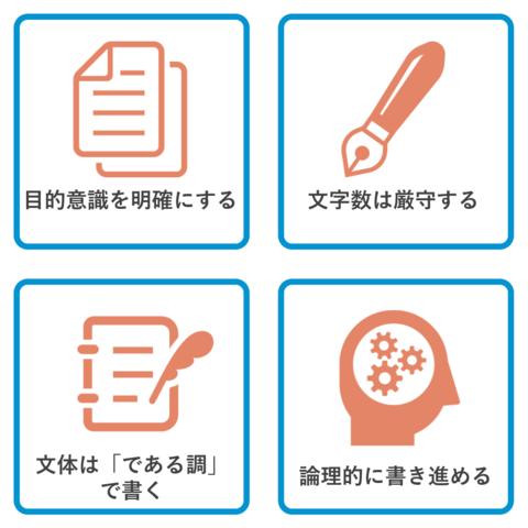 小論文の書き方の基本