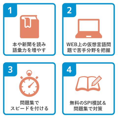 SPIの言語対策4つ