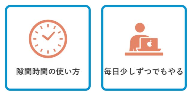 SPIの効率的な勉強法①時間の使い方