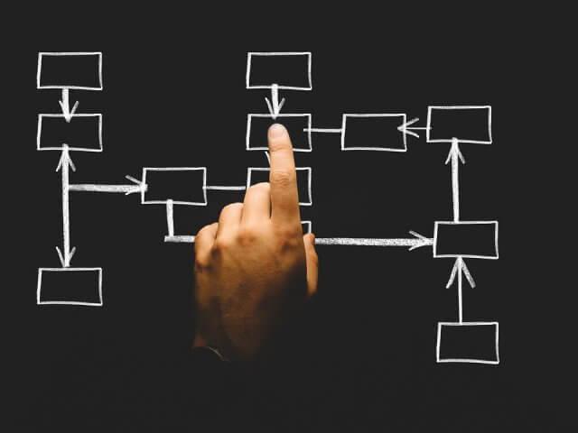 営業の職種一覧】それぞれの仕事内容と活躍する分野を紹介 | 就活の未来